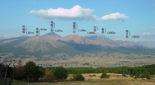 阿蘇の五岳